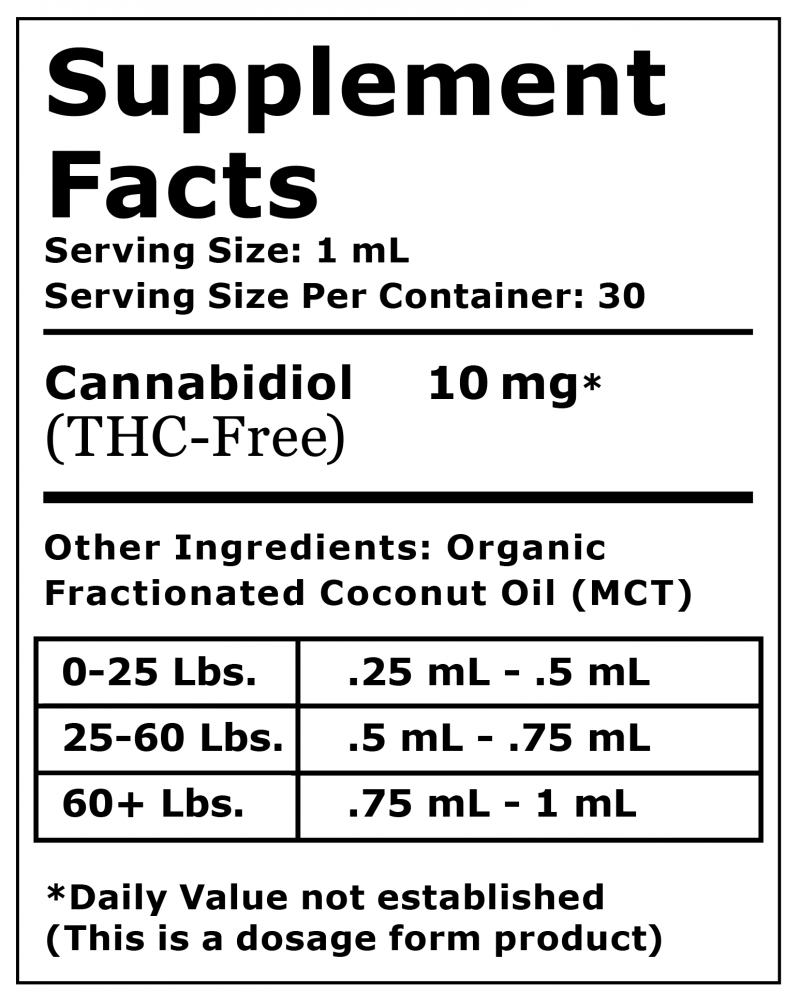 Supplemental CBD Oil Facts For Your Pets from Primary Green CBD